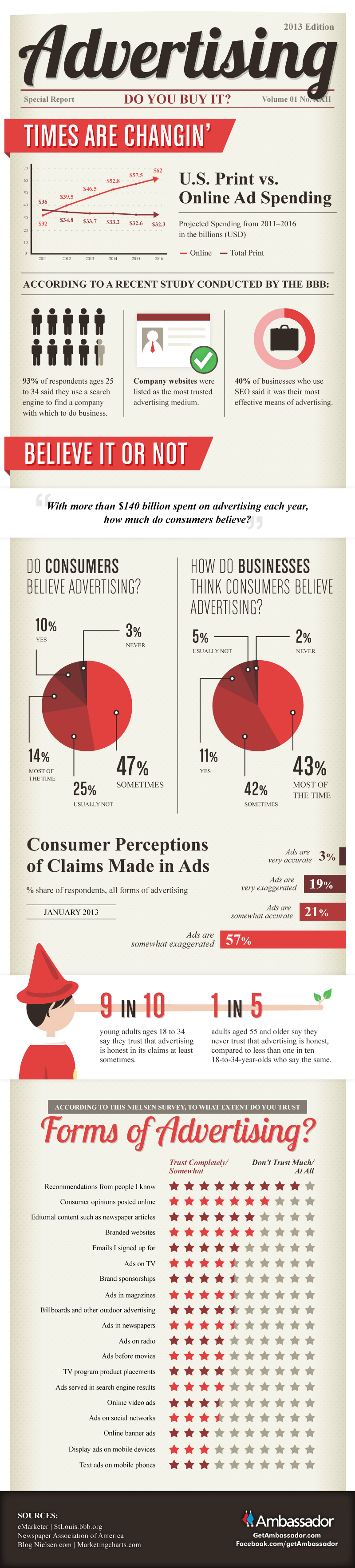 advertising-infographic