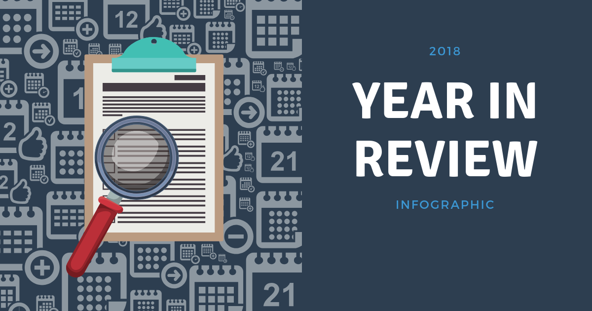 [INFOGRAPHIC] Year-in-Review 2018