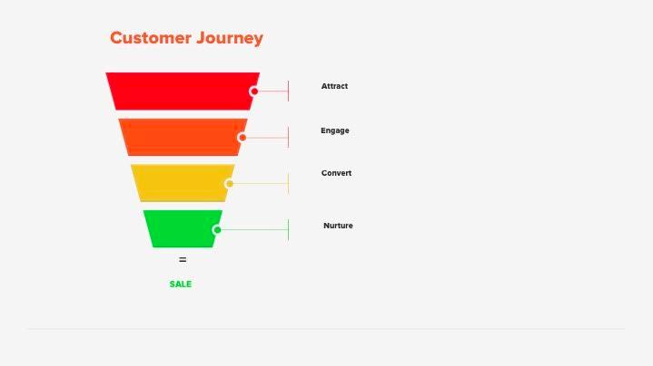 Customer Loyalty Image 2