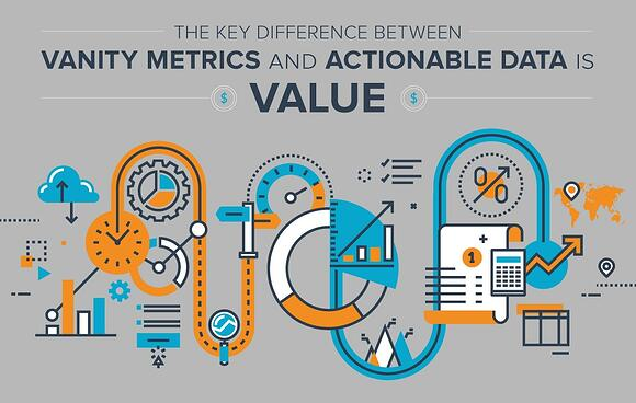 The Key Difference Between Vanity Metrics and Actionable Data