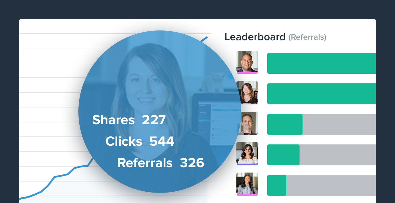 advanced analytics on influencer campaigns