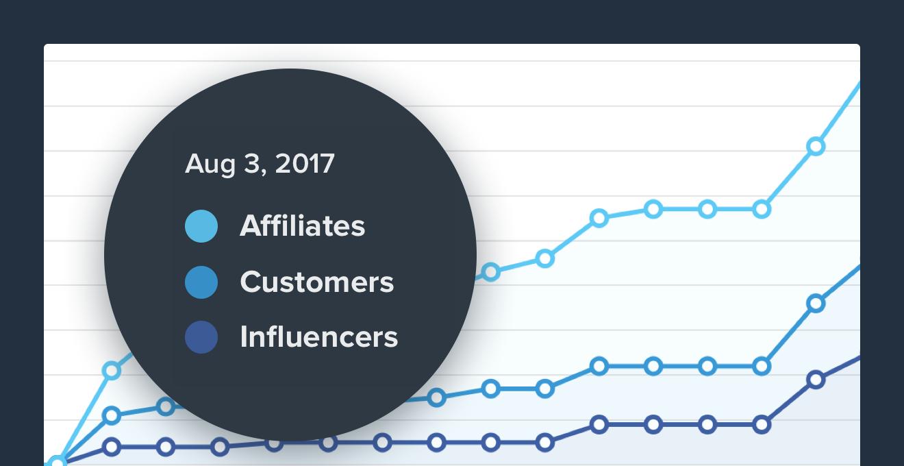 affiliate marketing campaigns