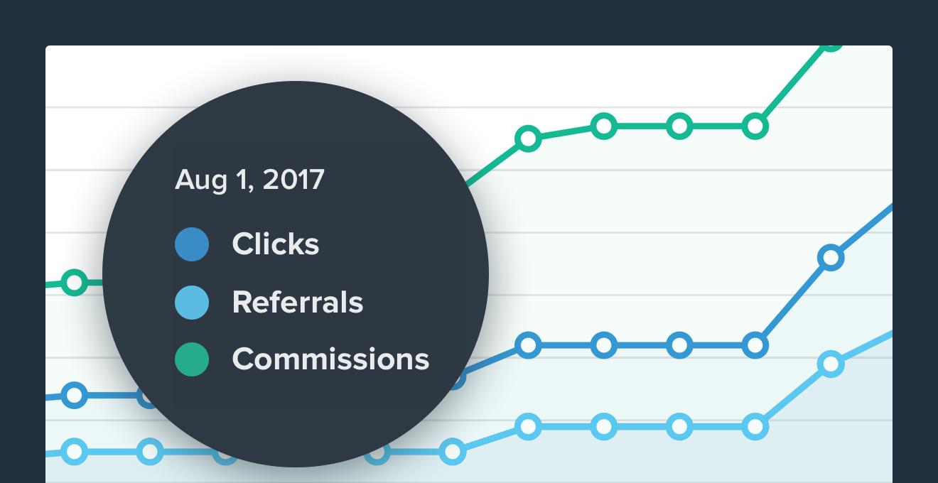 Affiliate Portal + Unique Share Links
