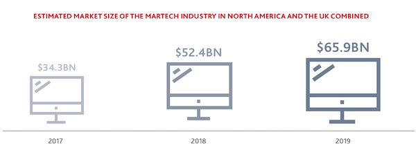 Marketing 2020 Illustration