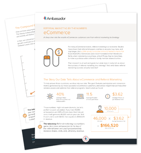 eCommerce Referral Marketing Report