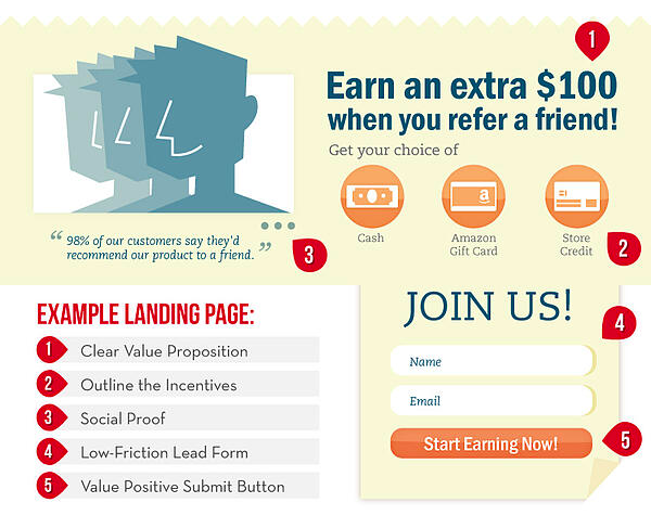 referral landing page example image
