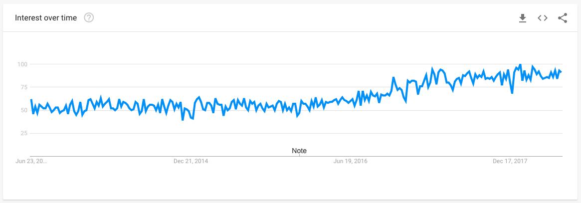 blog-affiliate-marketing-tips-chart-1