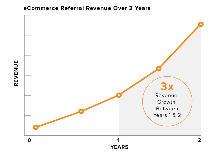 eComm-RevenueChart-02.png