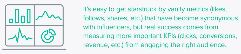 Blog Influencer Marketing Platform Callout 3