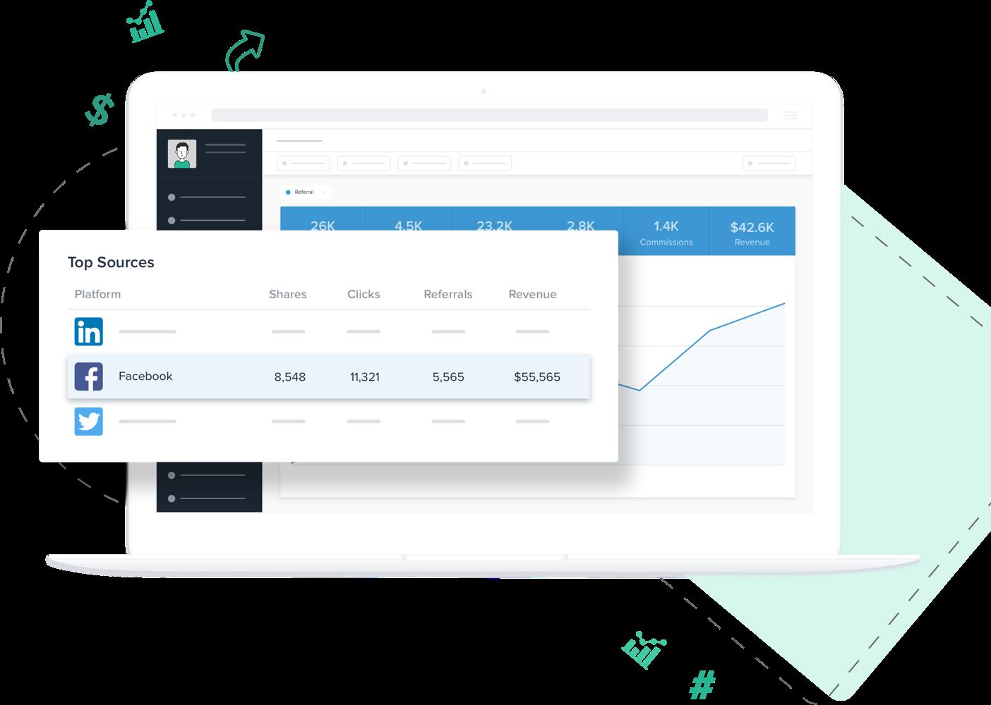 Transform customer data