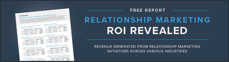 Relationship Marketing ROI One-Pager