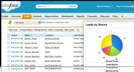 Top 5 Customer Relationship Management Software Companies